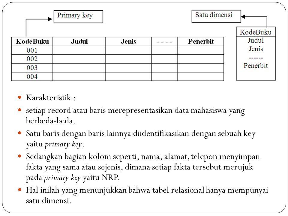 Karakteristik : setiap record atau baris merepresentasikan data mahasiswa yang berbeda-beda. Satu baris dengan baris lainnya diidentifikasikan dengan