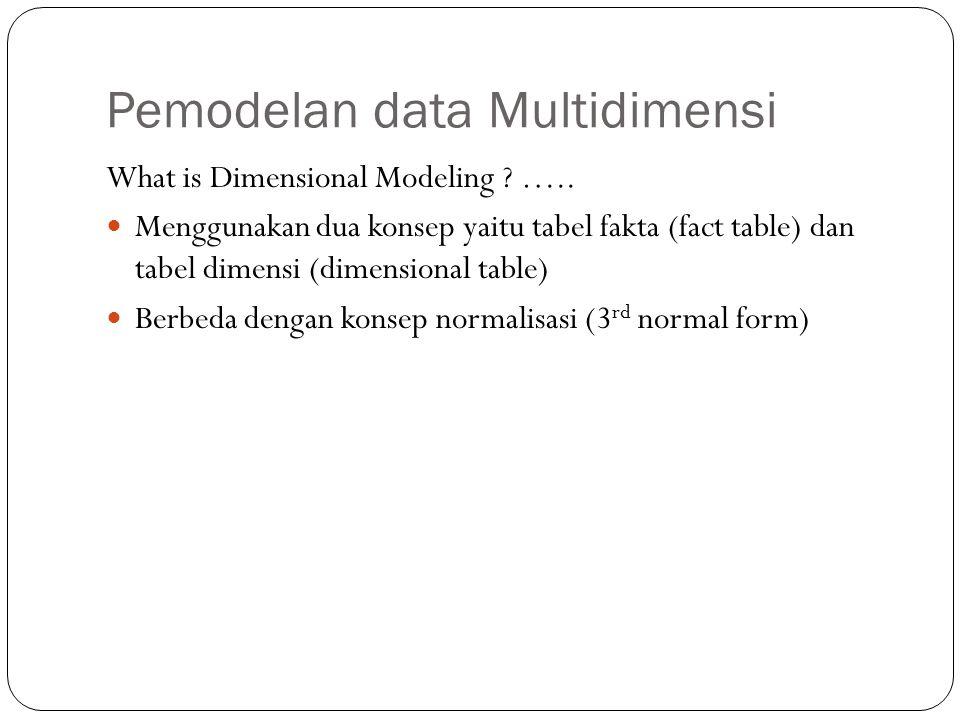 Pemodelan data Multidimensi What is Dimensional Modeling ? ….. Menggunakan dua konsep yaitu tabel fakta (fact table) dan tabel dimensi (dimensional ta
