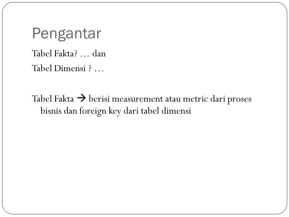 Pengantar Tabel Fakta? … dan Tabel Dimensi ? … Tabel Fakta  berisi measurement atau metric dari proses bisnis dan foreign key dari tabel dimensi