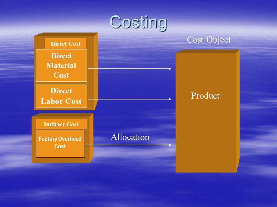 Perhitungan biaya berdasarkan pesanan mengakumulasikan :  Biaya bahan baku langsung  Biaya tenaga kerja langsung  Biaya overhead yg dibebankan ke setiap pesanan.
