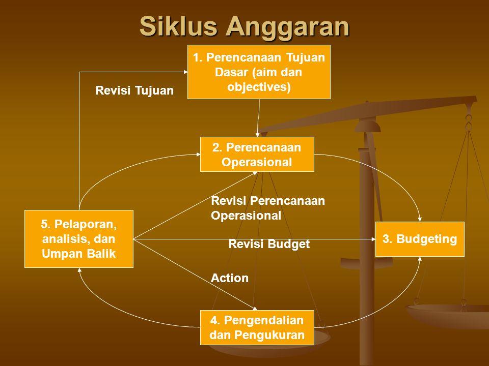 1. Perencanaan Tujuan Dasar (aim dan objectives) 2. Perencanaan Operasional 3. Budgeting 4. Pengendalian dan Pengukuran 5. Pelaporan, analisis, dan Um