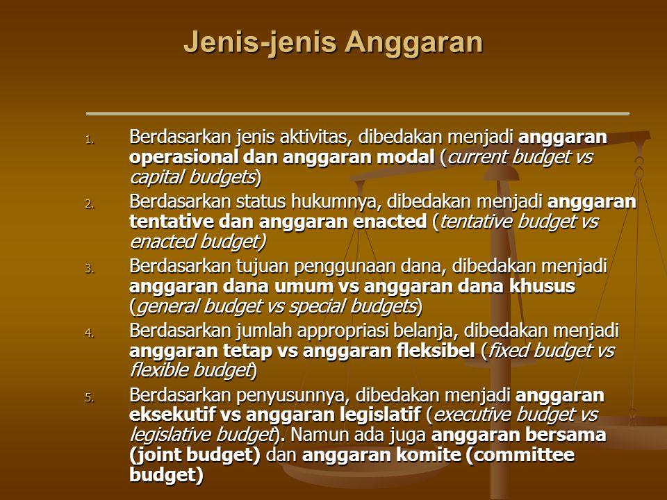 Jenis-jenis Anggaran 1. Berdasarkan jenis aktivitas, dibedakan menjadi anggaran operasional dan anggaran modal (current budget vs capital budgets) 2.