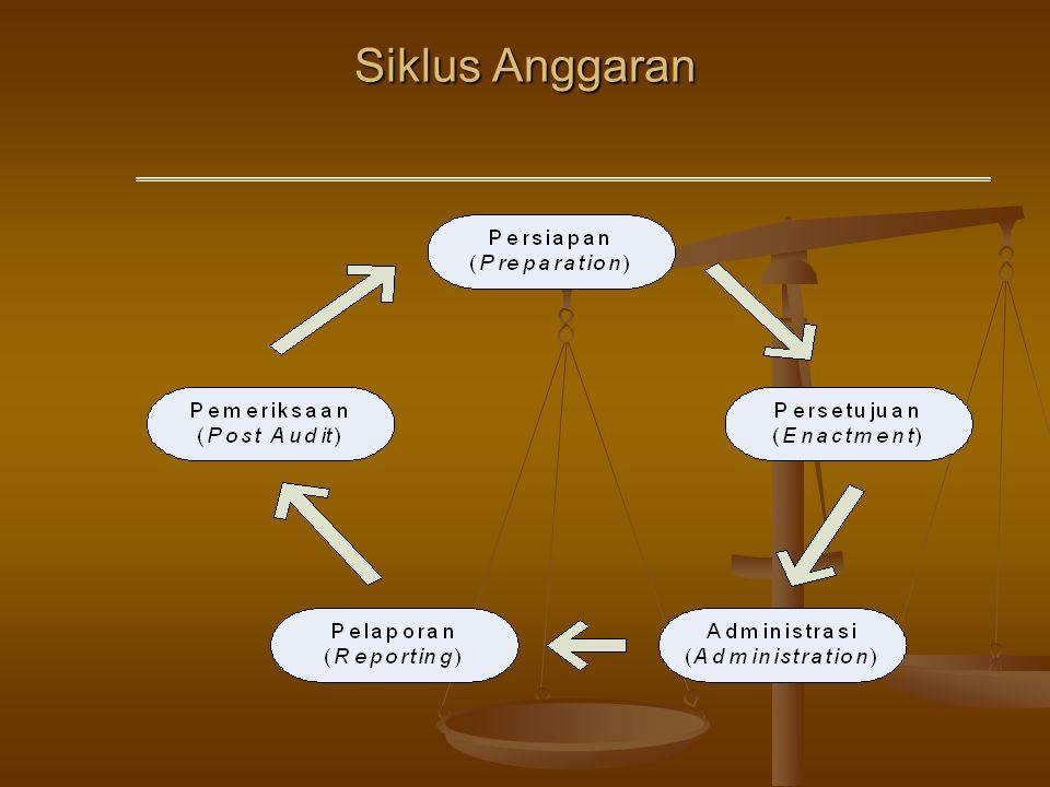Siklus Anggaran
