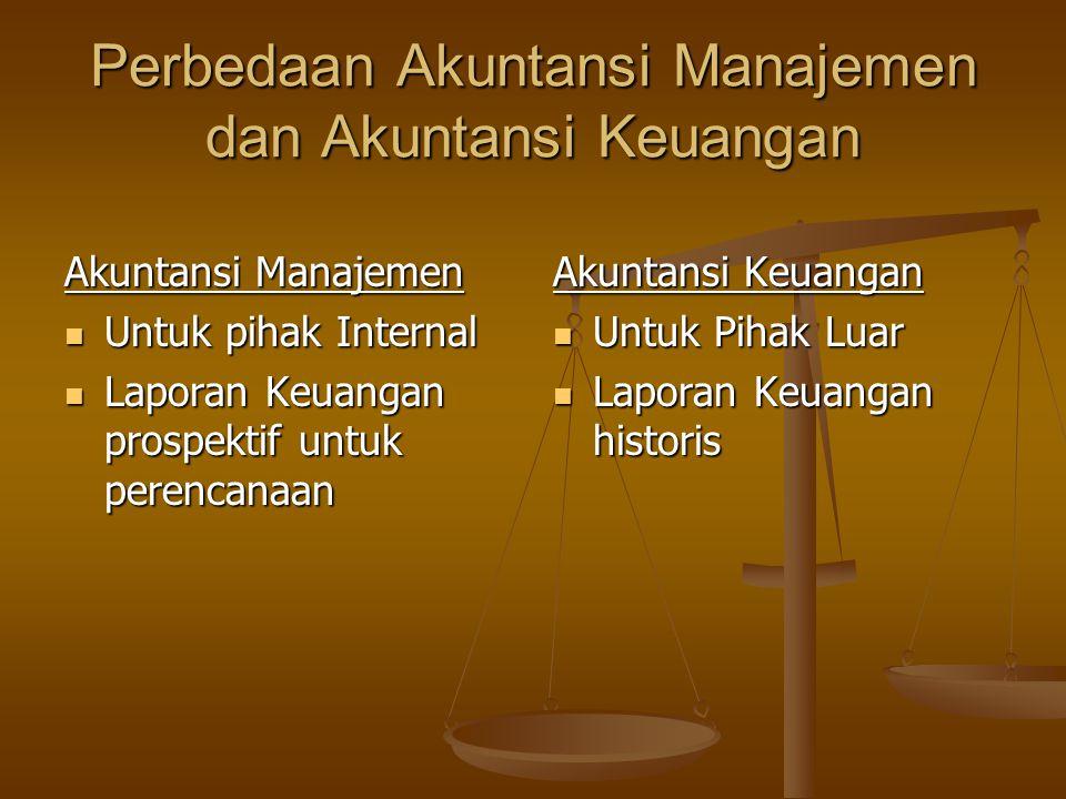 Prinsip-prinsip Penyusunan Anggaran 1.Otorisasi oleh legislatif 2.