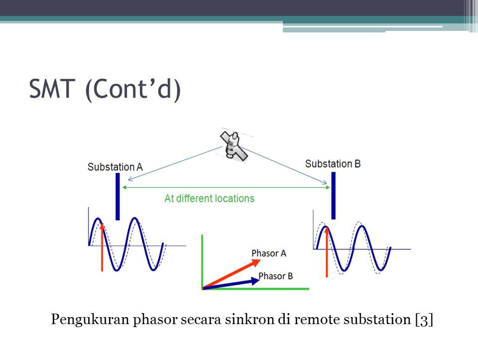SMT (Cont'd) Pengukuran phasor secara sinkron di remote substation [3]