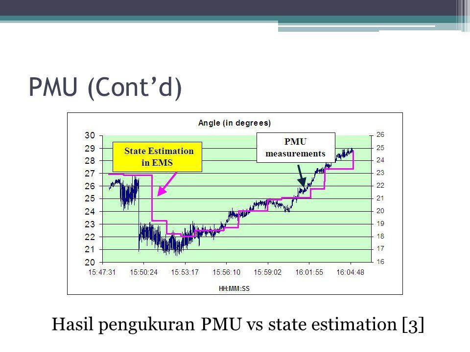 PMU (Cont'd) Hasil pengukuran PMU vs state estimation [3]
