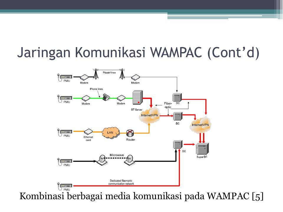 Jaringan Komunikasi WAMPAC (Cont'd) Kombinasi berbagai media komunikasi pada WAMPAC [5]