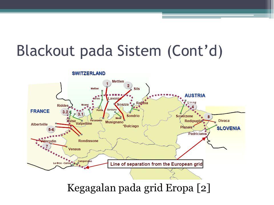 Blackout pada Sistem (Cont'd) Cara tradisional untuk mengatasi blackout: 1.Energy Management System (EMS) 2.System Integrity Protection Scheme s (SIPSs) 3.WAMPAC