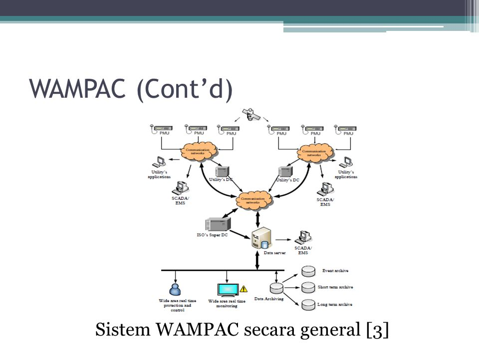 WAMPAC (Cont'd) Layer 1: Synchronized Phasor Data Acquisition Layer 2: Synchronized Data Collection Layer 3: Data Services Layer 4: Synchronized Measurement Applications
