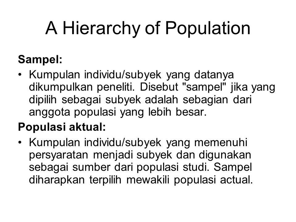 A Hierarchy of Population Populasi target/sasaran: Kumpulan individu/subyek dengan karakteristik terbatas, yang sebagian anggota populasinya telah terpilih sebagai sampel dan merupakan populasi dimana peneliti ingin menarik kesimpulan kausal (causalinference) dari fenomena hubungan yang menjadi tujuan penelitian.