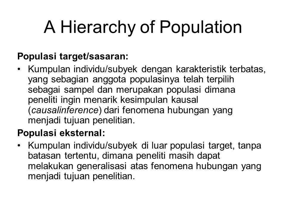 A Hierarchy of Population Populasi target/sasaran: Kumpulan individu/subyek dengan karakteristik terbatas, yang sebagian anggota populasinya telah ter