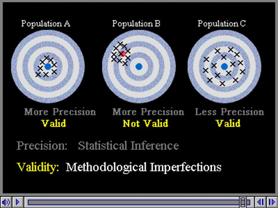 A Hierarchy of Population