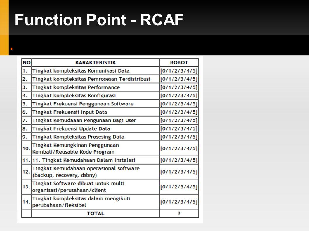 Function Point - RCAF Berikut ini adalah 14 Karakteristik Software