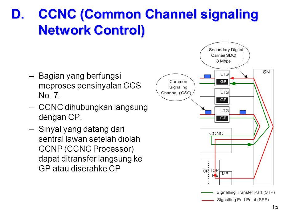 15 –Bagian yang berfungsi meproses pensinyalan CCS No. 7. –CCNC dihubungkan langsung dengan CP. –Sinyal yang datang dari sentral lawan setelah diolah
