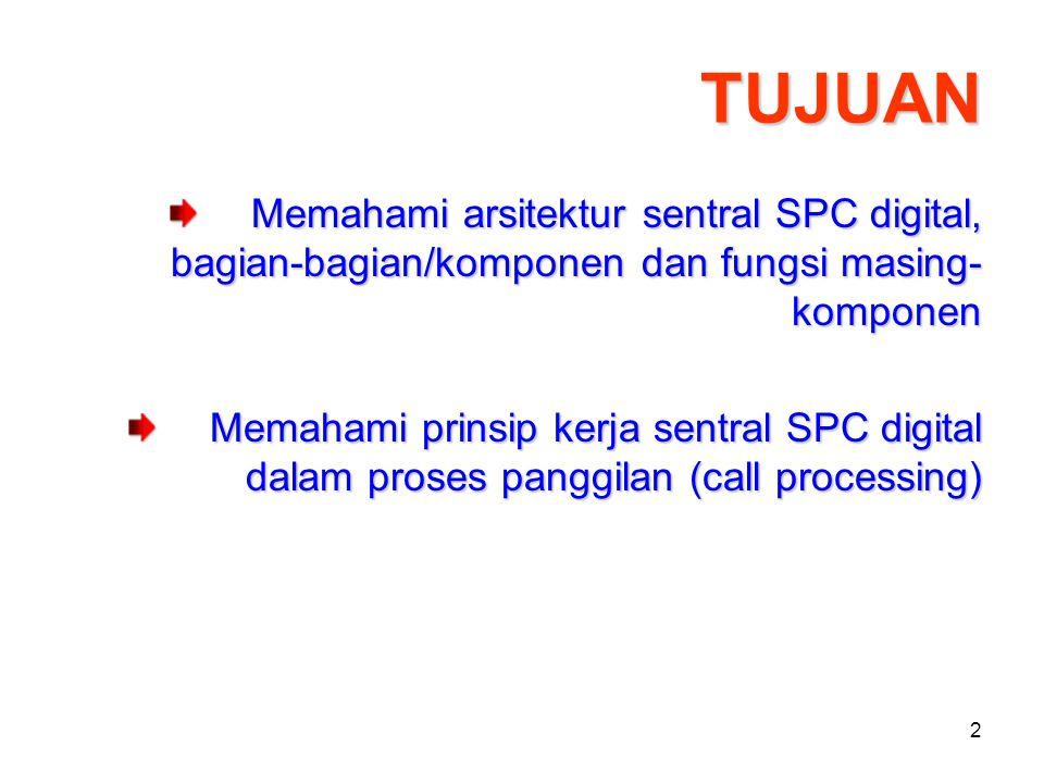 2 TUJUAN Memahami arsitektur sentral SPC digital, bagian-bagian/komponen dan fungsi masing- komponen Memahami prinsip kerja sentral SPC digital dalam