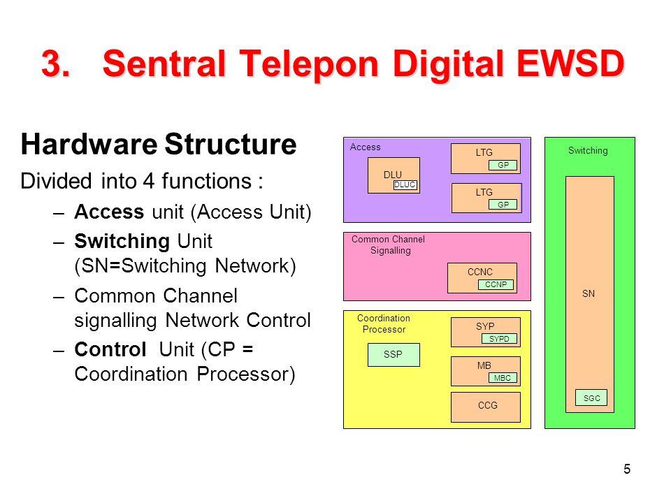 16 E.Konfigurasi lengkap sentral EWSD