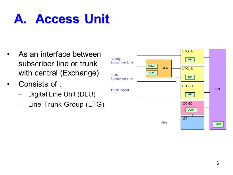7 As connector between analog or digital device(antara perangkat analog atau digital yang berada di luar sentral EWSD dengan Switching Network.
