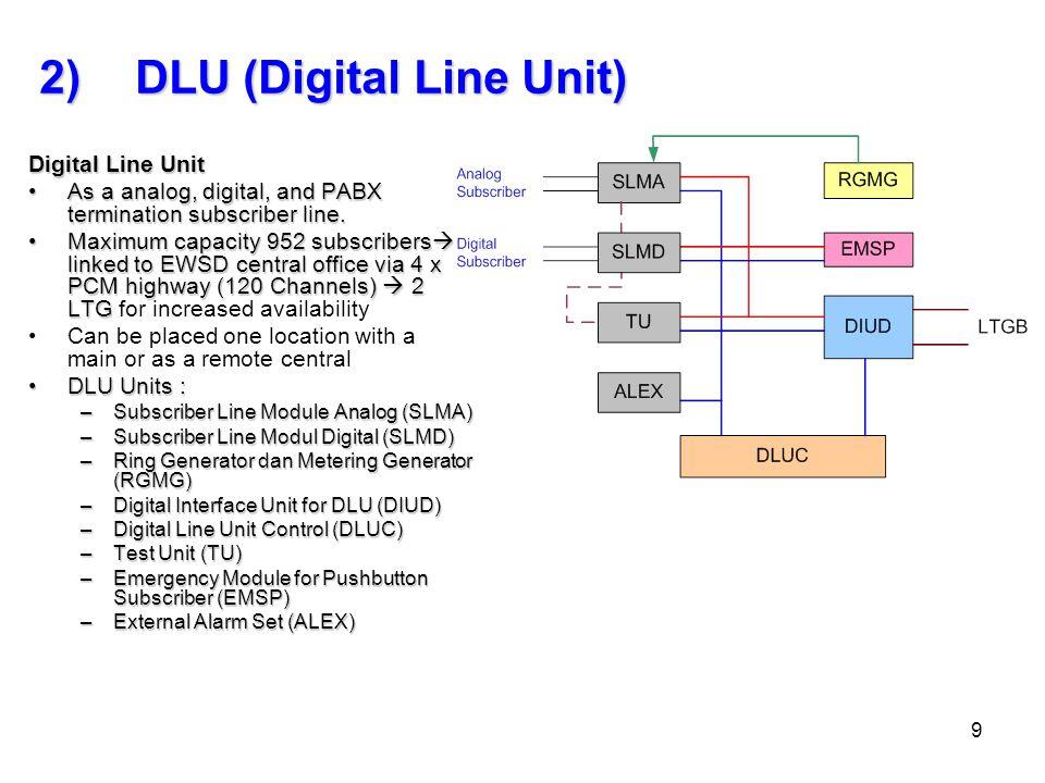 10 SN merupakan bagian yang bertugas melaksanakan proses penyambungan saluran-saluran yang terhubung padanya Ada 2 prinsip penyambungan yang digunakan : time switching dan space switching SN terdiri dari 3 modul switching : –Time Stage Module (TSM), parameter 4/4  input,4/4  output –Space Stage Module (SSM), parameter 16/16 –Space Stage Module (SSM),parameter 8/15  input, 15/8  output –SN  DE3 : 4 TSM dan 1 SSM didupliksdi SN0 dan SN1, kapasitas pelanggan : 3000 pelanggan dan 1500 trunk –SN  DE4 :16 TSM dan 4 SSM, kapasitas pelanggan : 12000 pelanggan dan 7500 trunk –SN  DE5 : 16 TSM yang tergabung dalam satu Time Stage, kapasitas pelanggan : 100.000 pelanggan dan 60.00 trunk –Time Stage Group (TSG) dan satu Space Stage Group (SSG) yang merupakan gabungan dari 16 SSM 8/15 dan 15 SSM 16/16, TSG di duplikasi dan mempunyai satu SGC Catatan : DE = Digital Exchange B.SN (Switching Network)