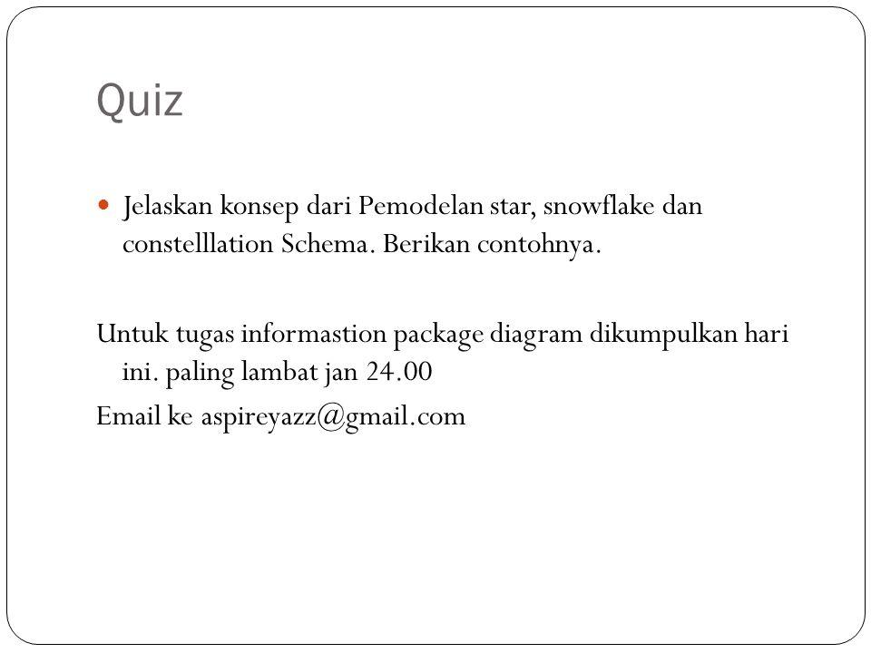Quiz Jelaskan konsep dari Pemodelan star, snowflake dan constelllation Schema.