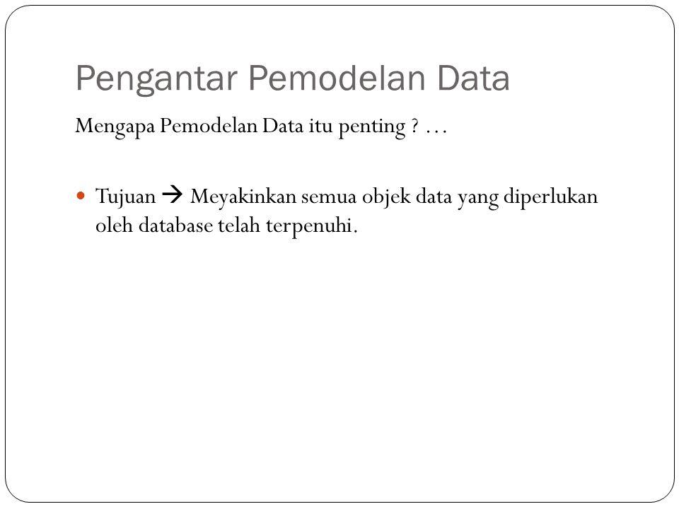 Pengantar Pemodelan Data Mengapa Pemodelan Data itu penting .