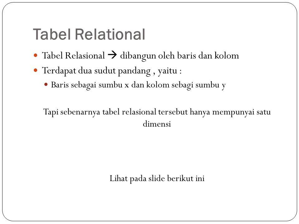 Tabel Relational Tabel Relasional  dibangun oleh baris dan kolom Terdapat dua sudut pandang, yaitu : Baris sebagai sumbu x dan kolom sebagi sumbu y Tapi sebenarnya tabel relasional tersebut hanya mempunyai satu dimensi Lihat pada slide berikut ini