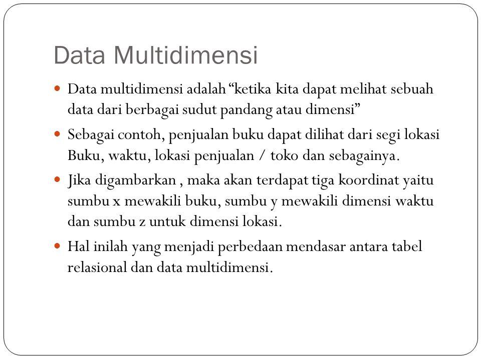 Data Multidimensi Data multidimensi adalah ketika kita dapat melihat sebuah data dari berbagai sudut pandang atau dimensi Sebagai contoh, penjualan buku dapat dilihat dari segi lokasi Buku, waktu, lokasi penjualan / toko dan sebagainya.