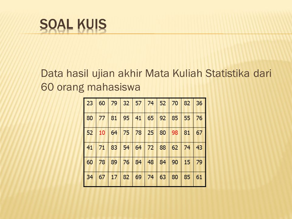 Data hasil ujian akhir Mata Kuliah Statistika dari 60 orang mahasiswa 23607932577452708236 80778195416592855576 52106475782580988167 41718354647288627