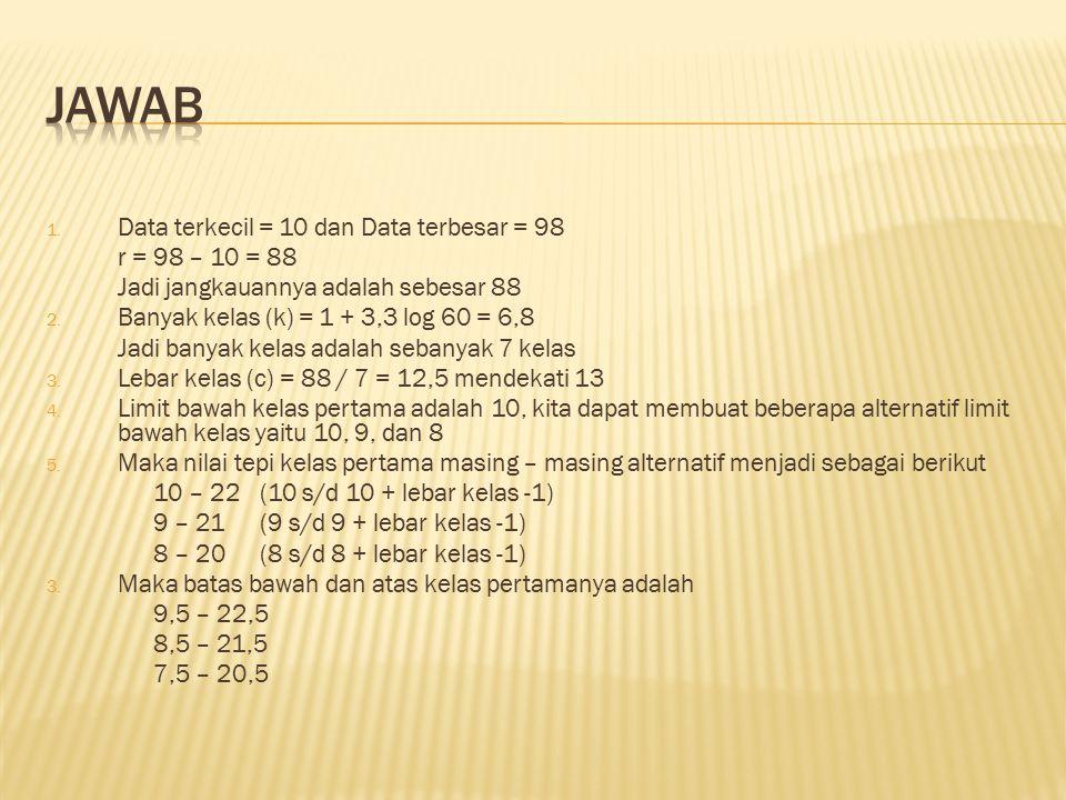 1. Data terkecil = 10 dan Data terbesar = 98 r = 98 – 10 = 88 Jadi jangkauannya adalah sebesar 88 2. Banyak kelas (k) = 1 + 3,3 log 60 = 6,8 Jadi bany