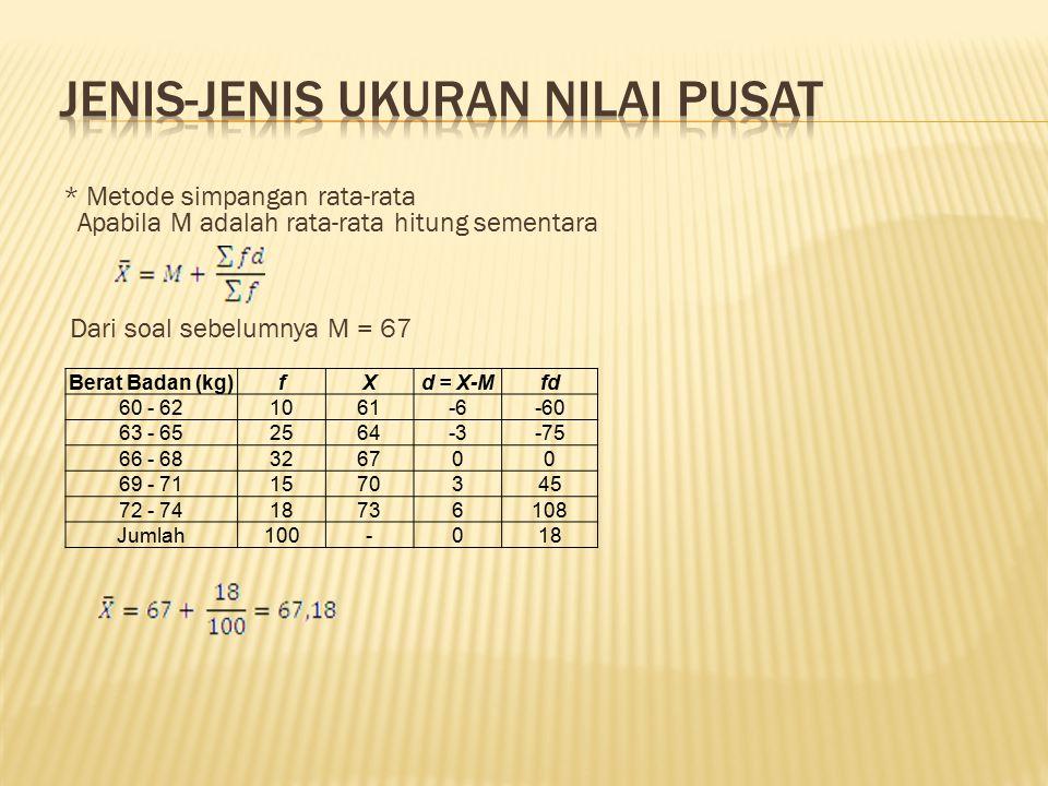 * Metode simpangan rata-rata Apabila M adalah rata-rata hitung sementara Dari soal sebelumnya M = 67 Berat Badan (kg)fXd = X-Mfd 60 - 621061-6-60 63 -