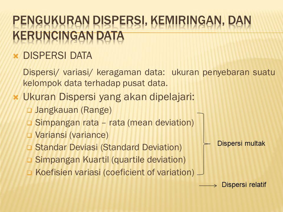  DISPERSI DATA Dispersi/ variasi/ keragaman data: ukuran penyebaran suatu kelompok data terhadap pusat data.  Ukuran Dispersi yang akan dipelajari: