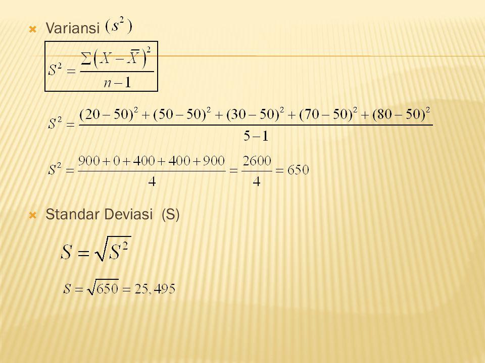  Variansi  Standar Deviasi (S)