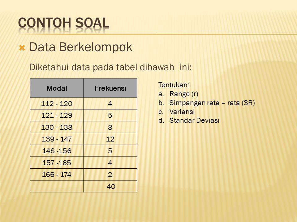  Data Berkelompok Diketahui data pada tabel dibawah ini: ModalFrekuensi 112 - 1204 121 - 1295 130 - 1388 139 - 14712 148 -1565 157 -1654 166 - 1742 4