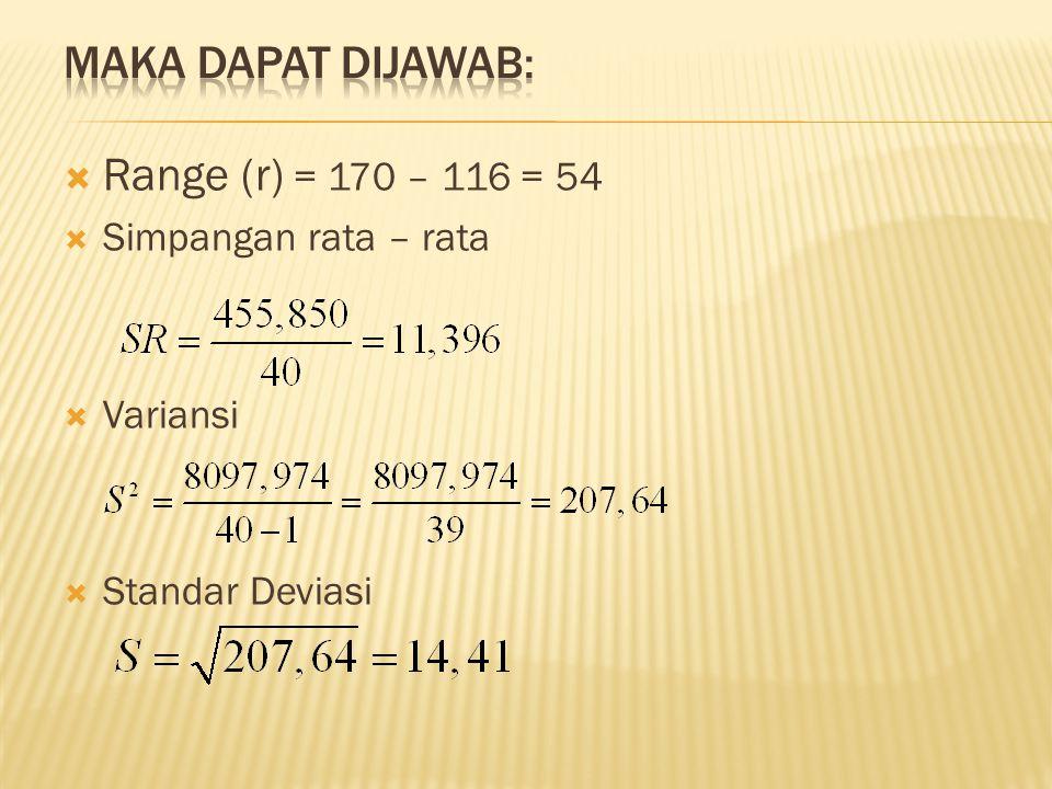  Range (r) = 170 – 116 = 54  Simpangan rata – rata  Variansi  Standar Deviasi