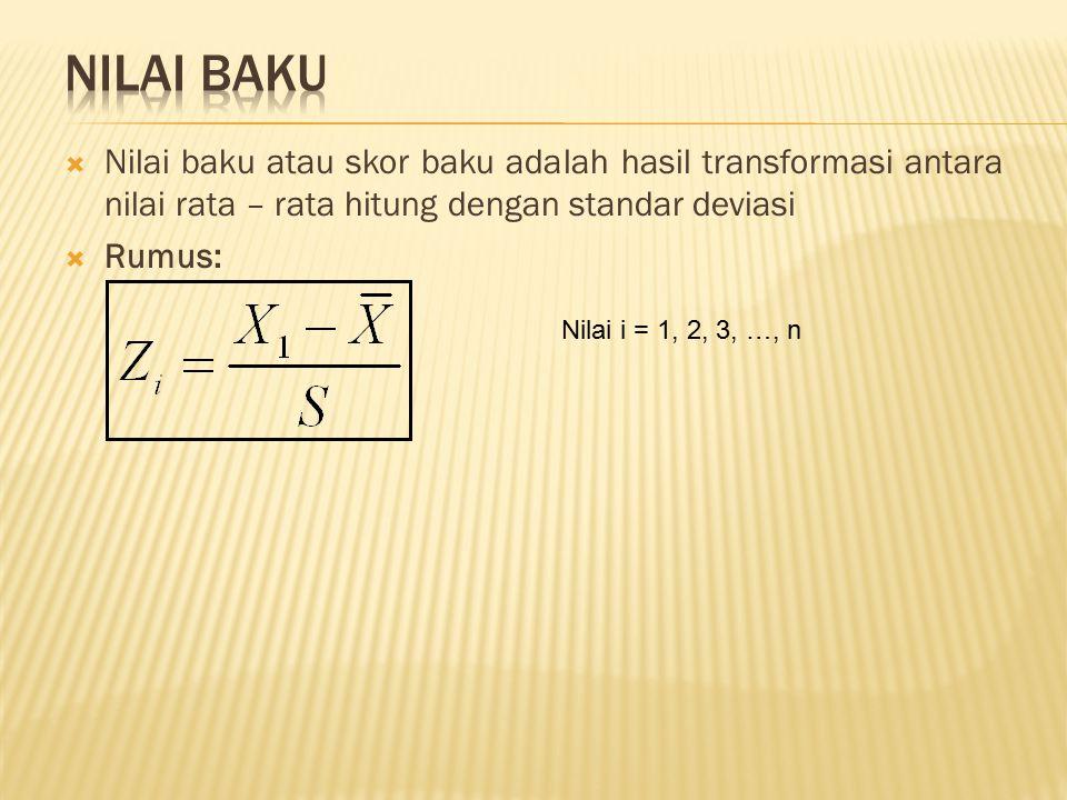  Nilai baku atau skor baku adalah hasil transformasi antara nilai rata – rata hitung dengan standar deviasi  Rumus: Nilai i = 1, 2, 3, …, n
