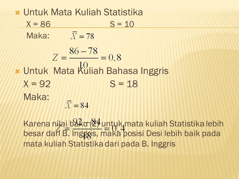  Untuk Mata Kuliah Statistika X = 86S = 10 Maka:  Untuk Mata Kuliah Bahasa Inggris X = 92S = 18 Maka: Karena nilai baku (Z) untuk mata kuliah Statis