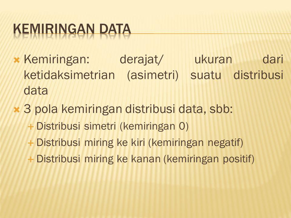  Kemiringan: derajat/ ukuran dari ketidaksimetrian (asimetri) suatu distribusi data  3 pola kemiringan distribusi data, sbb:  Distribusi simetri (k