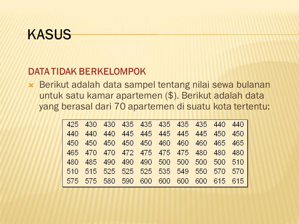 DATA TIDAK BERKELOMPOK  Berikut adalah data sampel tentang nilai sewa bulanan untuk satu kamar apartemen ($). Berikut adalah data yang berasal dari 7