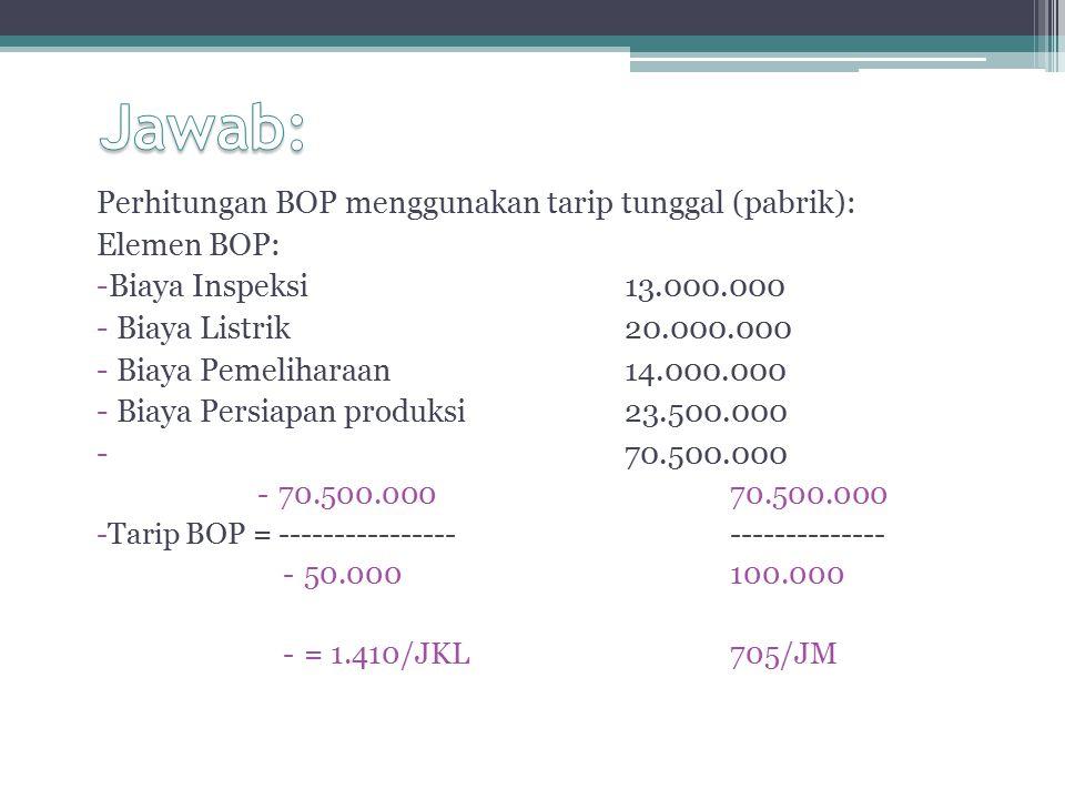 Perhitungan BOP menggunakan tarip tunggal (pabrik): Elemen BOP: -Biaya Inspeksi13.000.000 - Biaya Listrik20.000.000 - Biaya Pemeliharaan14.000.000 - B