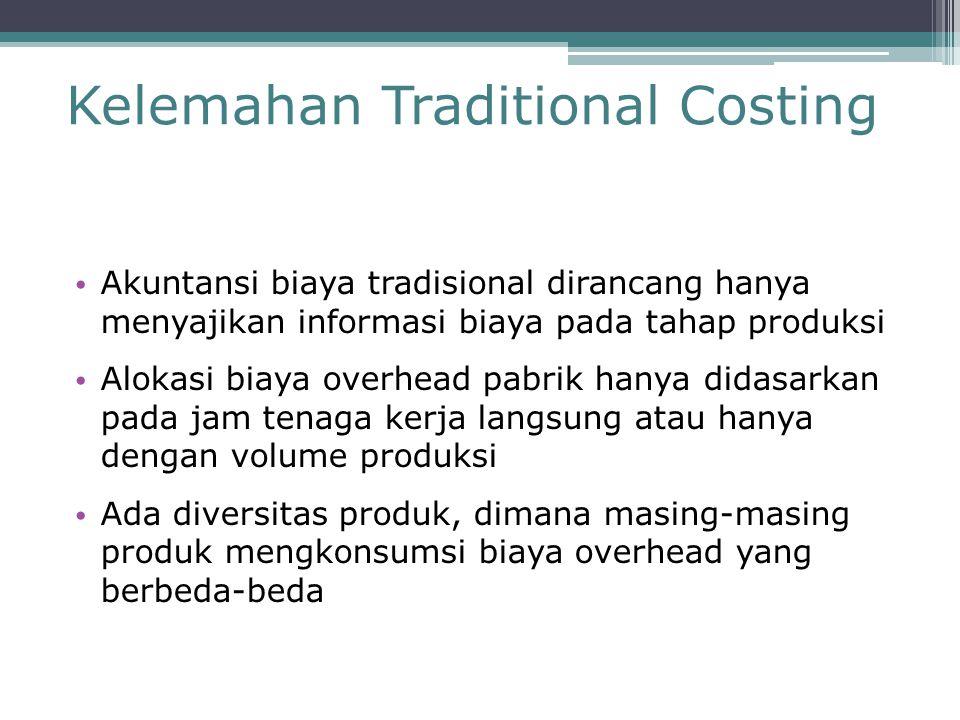 Kelemahan Traditional Costing Akuntansi biaya tradisional dirancang hanya menyajikan informasi biaya pada tahap produksi Alokasi biaya overhead pabrik