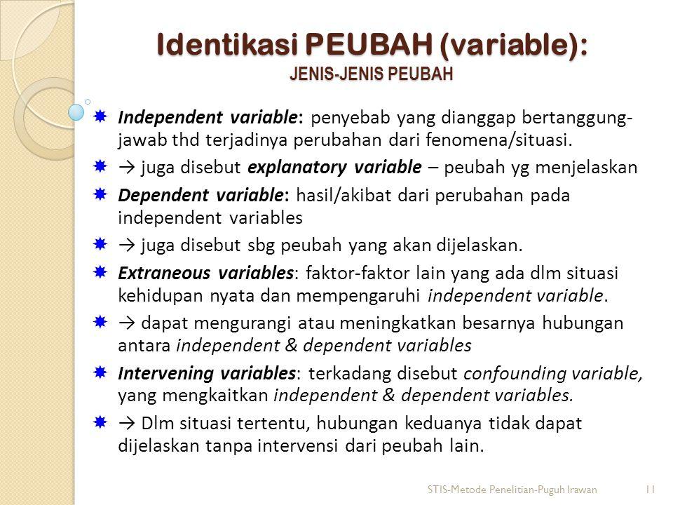 Identikasi PEUBAH (variable): JENIS-JENIS PEUBAH  Independent variable: penyebab yang dianggap bertanggung- jawab thd terjadinya perubahan dari fenom