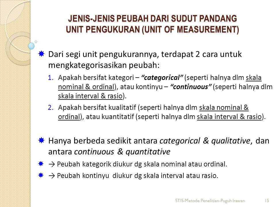 JENIS-JENIS PEUBAH DARI SUDUT PANDANG UNIT PENGUKURAN (UNIT OF MEASUREMENT)  Dari segi unit pengukurannya, terdapat 2 cara untuk mengkategorisasikan