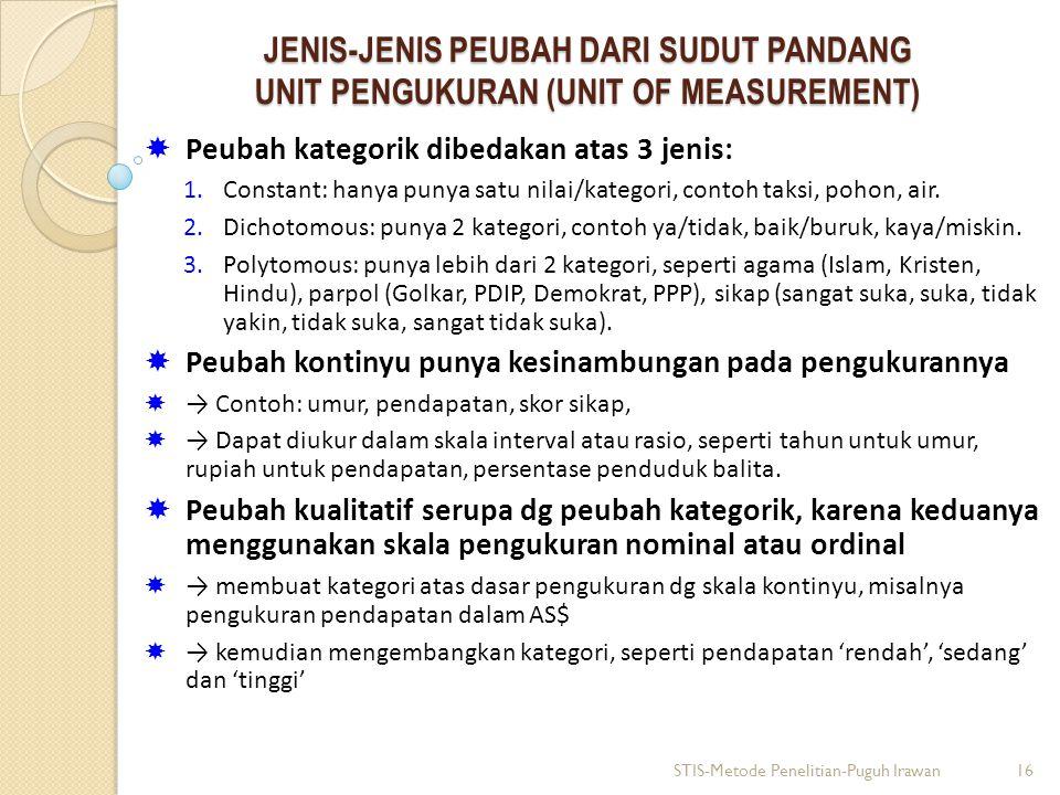 JENIS-JENIS PEUBAH DARI SUDUT PANDANG UNIT PENGUKURAN (UNIT OF MEASUREMENT)  Peubah kategorik dibedakan atas 3 jenis: 1.Constant: hanya punya satu ni