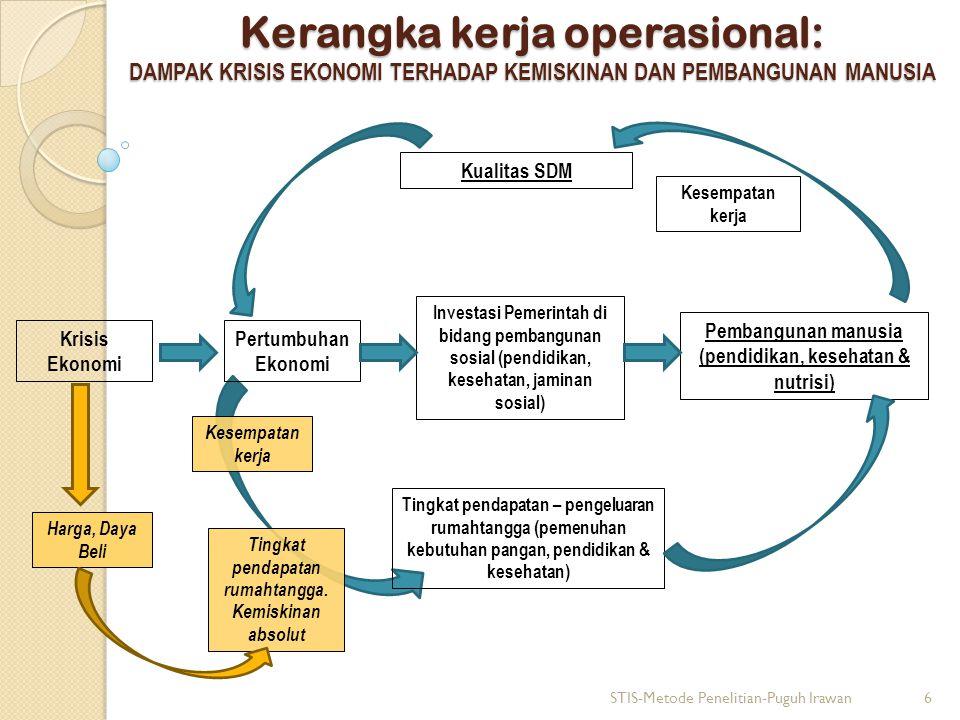 Kerangka kerja operasional: DAMPAK KRISIS EKONOMI TERHADAP KEMISKINAN DAN PEMBANGUNAN MANUSIA STIS-Metode Penelitian-Puguh Irawan6 Pertumbuhan Ekonomi