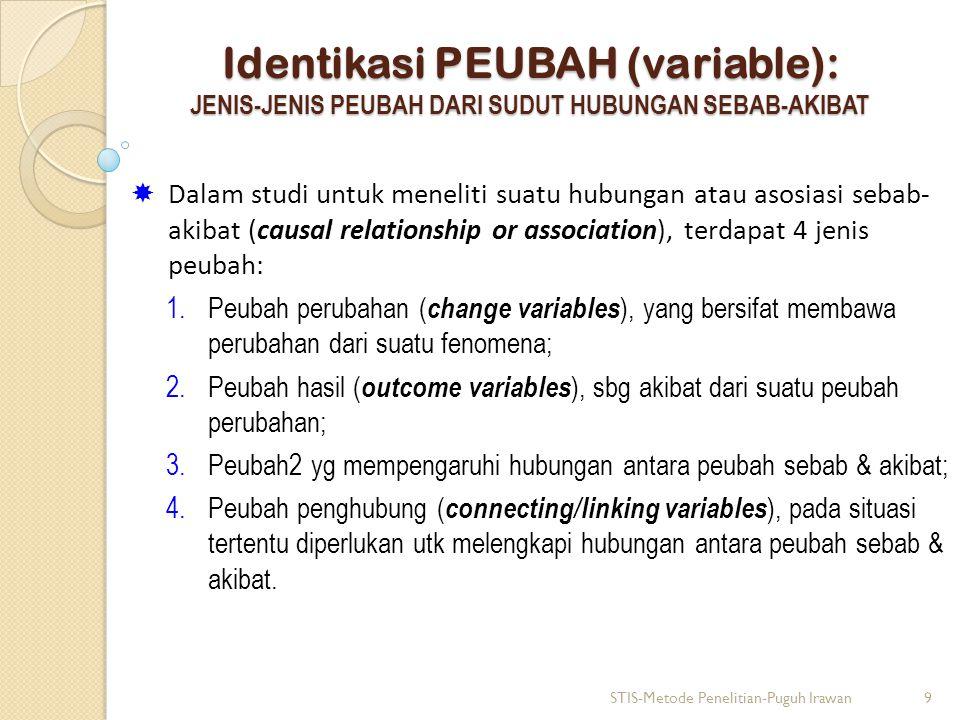 Identikasi PEUBAH (variable): JENIS-JENIS PEUBAH DARI SUDUT HUBUNGAN SEBAB-AKIBAT  Dalam studi untuk meneliti suatu hubungan atau asosiasi sebab- aki