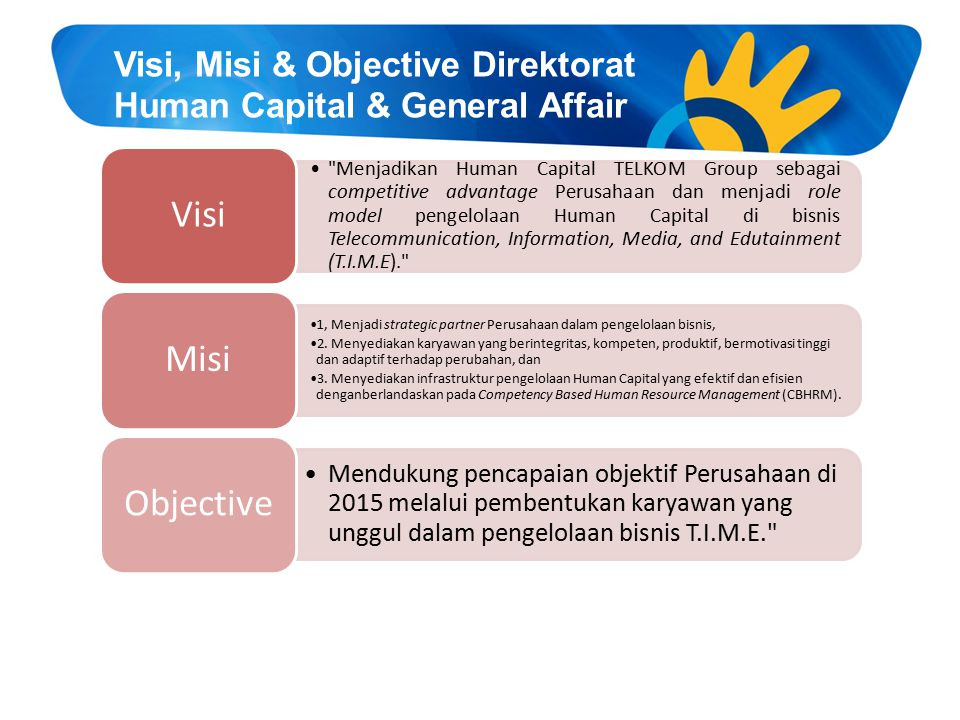Visi, Misi & Objective Direktorat Human Capital & General Affair
