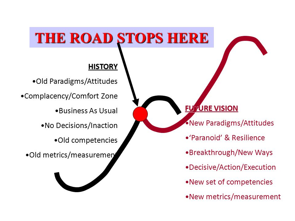 THE ROAD STOPS HERE HISTORY Old Paradigms/Attitudes Complacency/Comfort Zone Business As Usual No Decisions/Inaction Old competencies Old metrics/meas