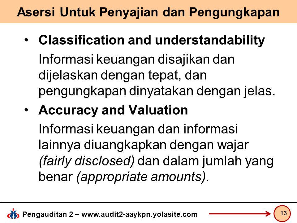 Pengauditan 2 – www.audit2-aaykpn.yolasite.com Asersi Untuk Penyajian dan Pengungkapan Classification and understandability Informasi keuangan disajik