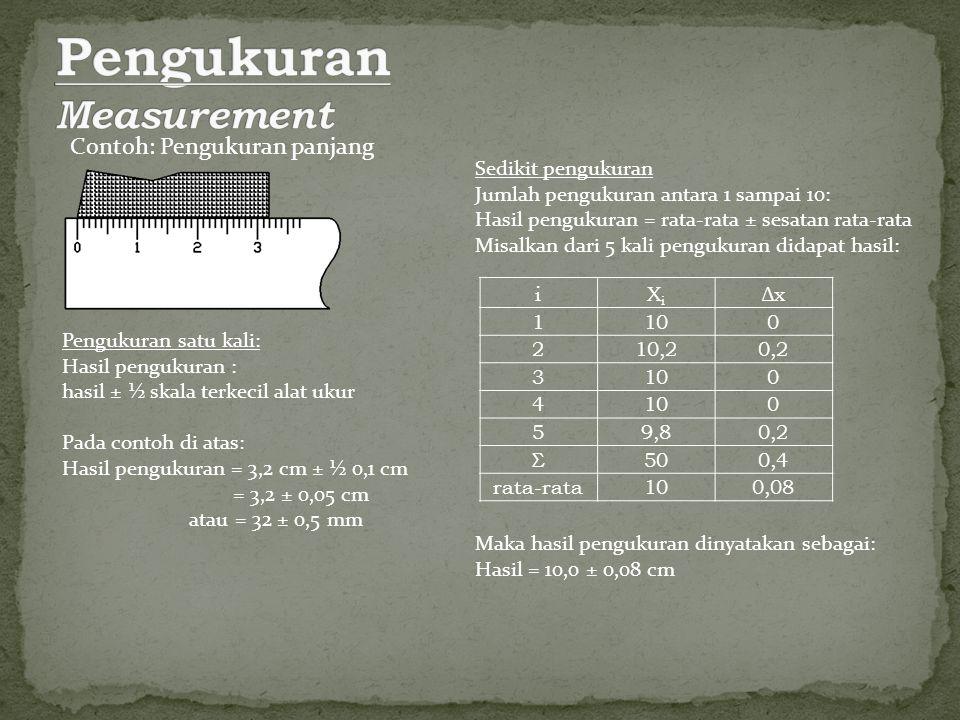 Contoh: Pengukuran panjang Pengukuran satu kali: Hasil pengukuran : hasil ± ½ skala terkecil alat ukur Pada contoh di atas: Hasil pengukuran = 3,2 cm