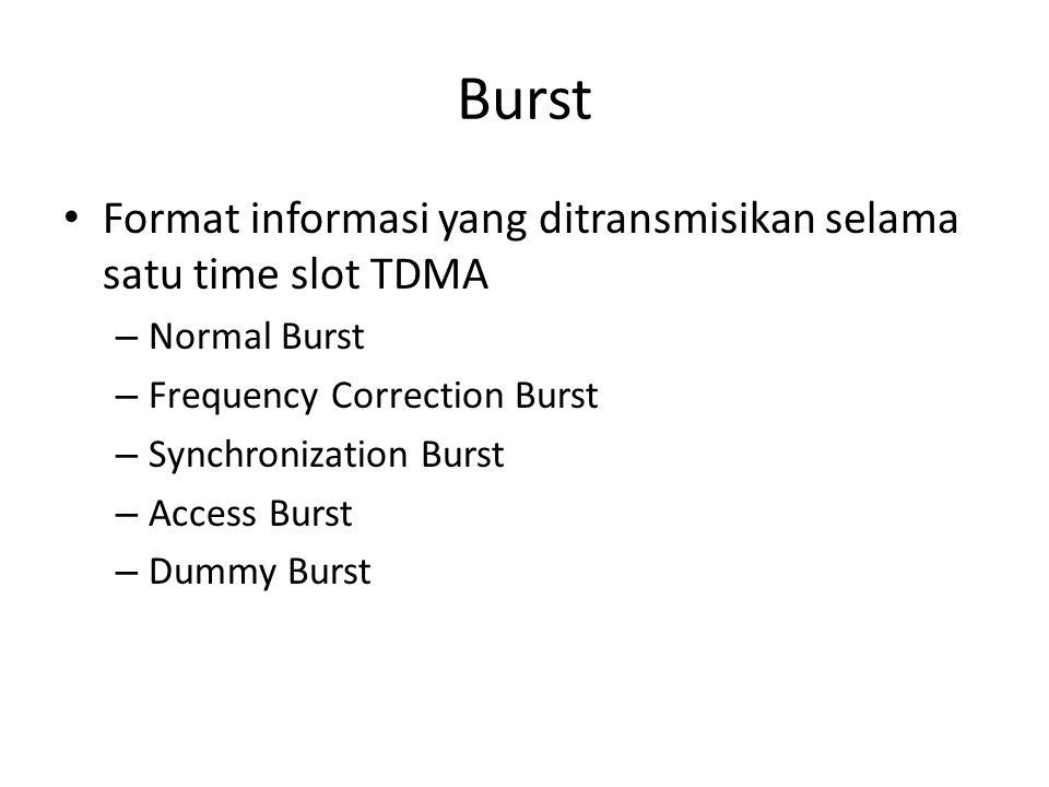 Burst Format informasi yang ditransmisikan selama satu time slot TDMA – Normal Burst – Frequency Correction Burst – Synchronization Burst – Access Bur