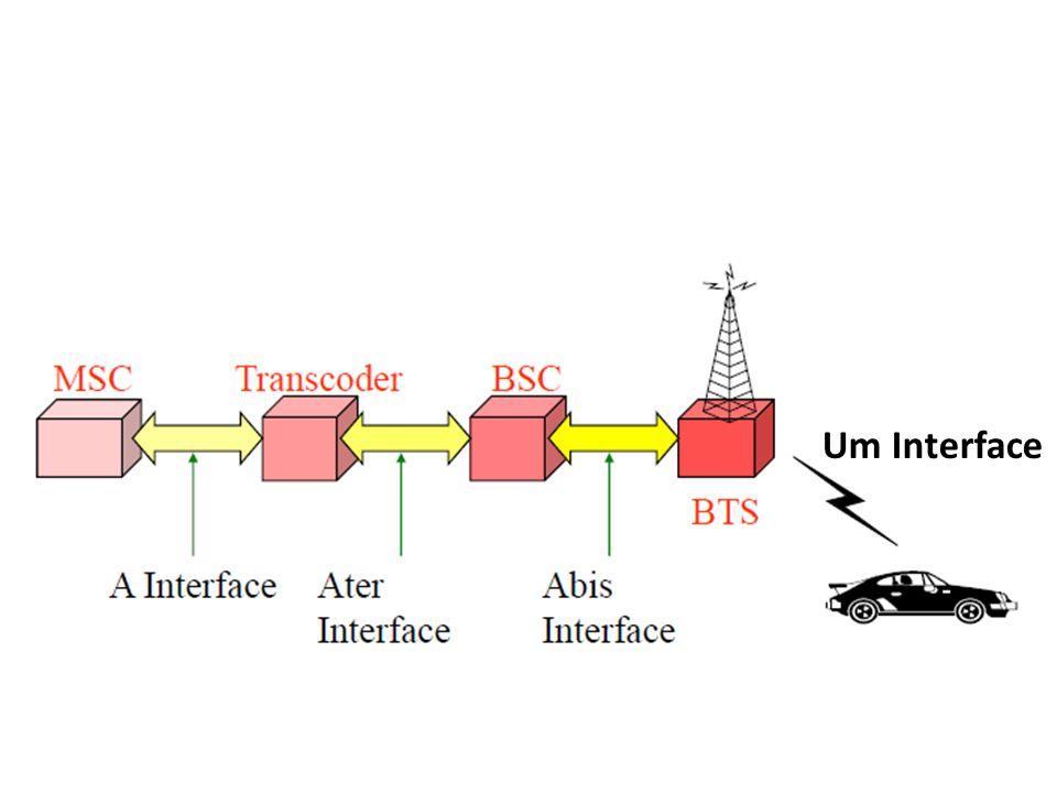 Jika sebuah sistem selular FDD memiliki total BW Uplink dan Downlink sebesar 33 MHz dan menggunakan dua 25 KHz kanal simplex sebagai kanal bicara duplex.